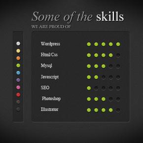 Rating skills modal box « Brankic1979 – premium web templates and ...